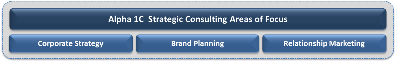 strategic-consulting-page-top